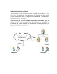 Diagrama Operacional Propuesto.docx