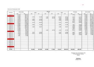 Lap Stok Dan Pemakaian Bahan Baku 19 Nov 14.xls