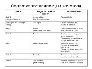 Echelle_de_deterioration_globale_EDG_de.ppt